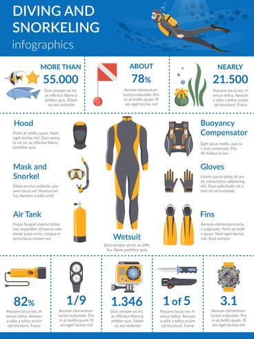 Immersioni e snorkeling infografica vettore