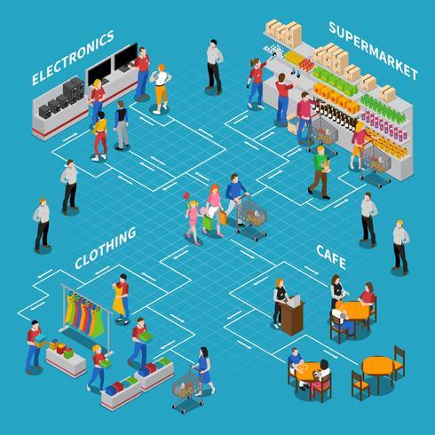 Shopping Composizione isometrica vettore