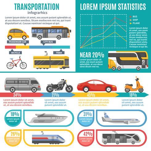 Infografica di trasporto pubblico e individuale vettore
