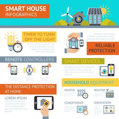 Poster di presentazione infografica casa intelligente vettore