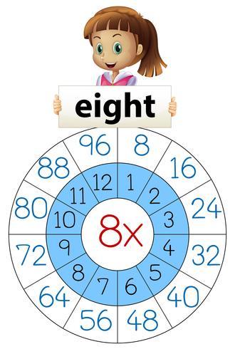 Moltiplicazione matematica numero otto vettore