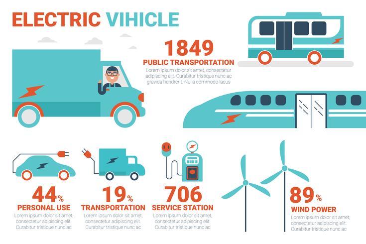 Infografica del veicolo elettrico vettore