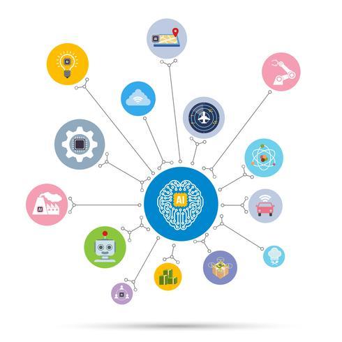 Icona di tecnologia di intelligenza artificiale AI impostata in forma di cerchio vettore