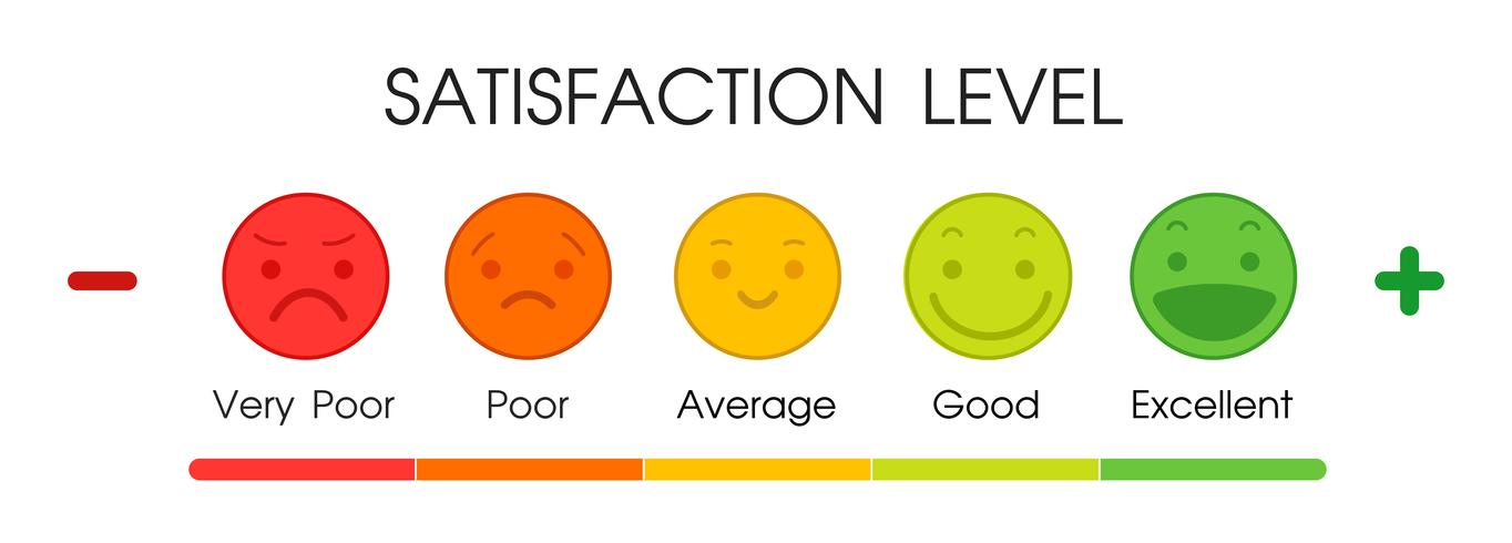 Simboli emotivi valutazioni di soddisfazione degli utenti. illustrazione vettoriale su sfondo bianco.
