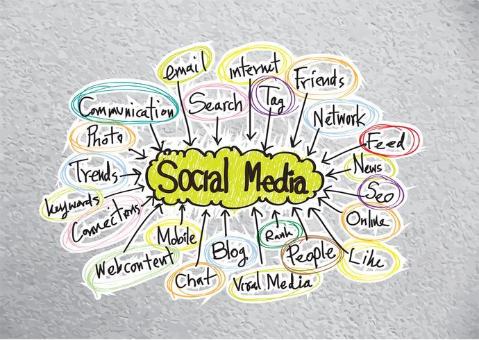 Progettazione di idee sui social media vettore