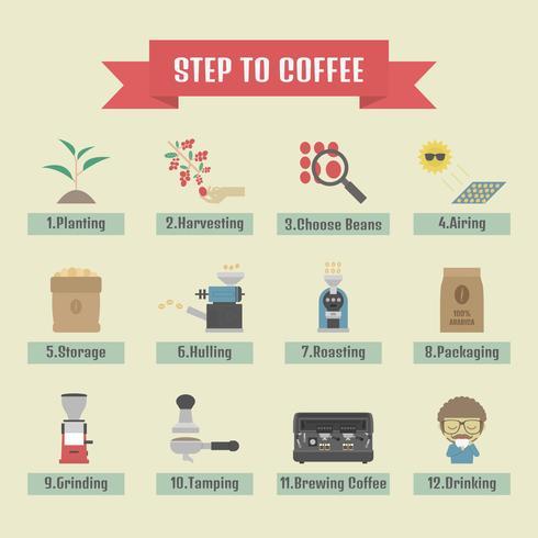 icona di processo del caffè vettore