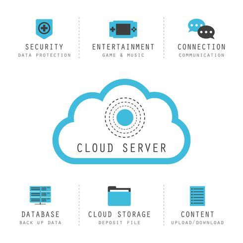 cloud computing isolato vettore
