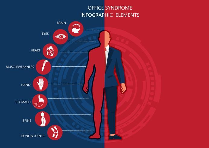 illustrazione piatta per la sindrome dell'ufficio vettore
