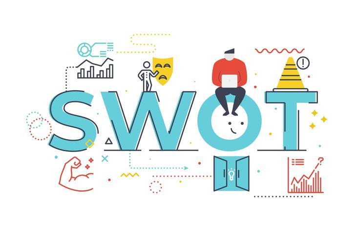 Le opportunità di debolezze di SWOT indeboliscono le opportunità e le minacce esprimono l'illustrazione dell'iscrizione di parola dell'illustrazione dell'iscrizione vettore