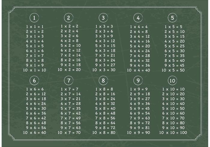 Tabella di moltiplicazione libera sul vettore della lavagna