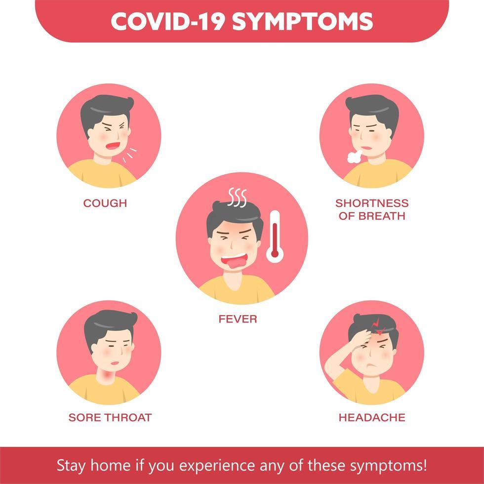 tabella dei sintomi covid-19 vettore
