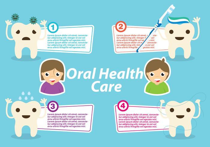 Vettore del modello di salute orale