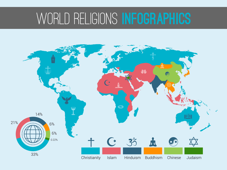 Religioni Nel Mondo Cartina.Mappa Delle Religioni Del Mondo Scarica Immagini Vettoriali Gratis Grafica Vettoriale E Disegno Modelli