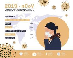 coronavirus covid-19 o 2019-ncov infografica vettore