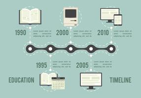 Fondo di vettore di Timeline di educazione gratuita