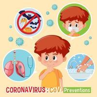 diagramma che mostra i consigli di prevenzione del ragazzo e del coronavirus