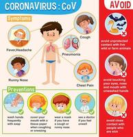 poster con elementi informativi di ragazzo e coronavirus malati vettore