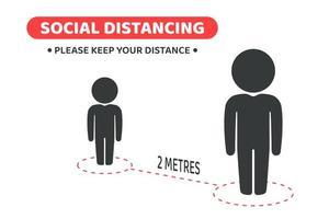 stai a 2 metri di distanza dal cartello di distanza sociale vettore