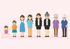 Crescere Vettori femminili