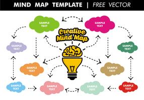 Vettore gratuito del modello della mappa di mente