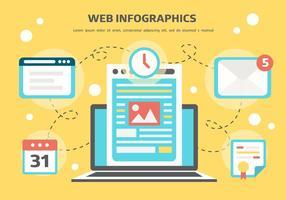 Infografica vettoriale Web gratis