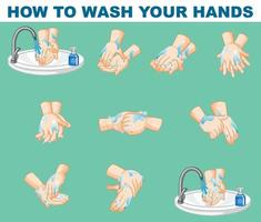 cartellonistica su come lavarsi le mani vettore