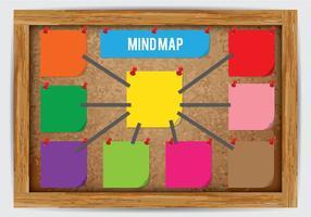 Mente Mappa vettoriale
