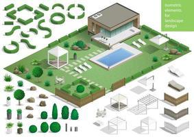 insieme di elementi del paesaggio per giardino o parco