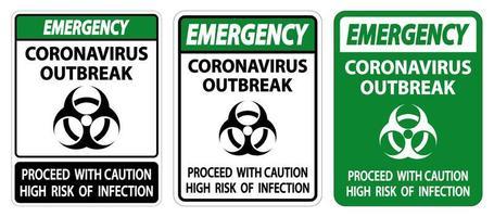 set di segni di epidemia di coronavirus