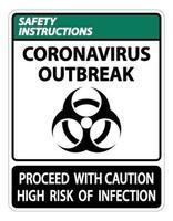 '' segno di coronavirus '' isolati su bianco