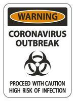 coronavirus '' avvertimento '' segno di epidemia