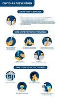 prevenzione della progettazione di informazioni relative a covid