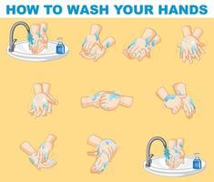 poster passo-passo che spiega come lavarsi le mani vettore