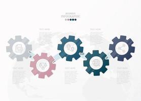 Infografica con ingranaggi collegati in 5 fasi