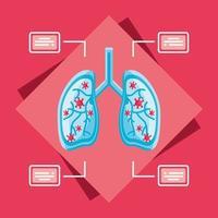 infografica con i polmoni colpiti dal virus
