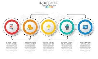 infografica timeline con 5 cerchi di bordo colorati