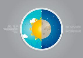 Illustrazione dell'orologio del tempo della città del quadrante di Sun vettore