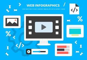 Fondo di vettore di Inforgaphics di Web libero