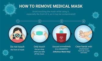 come rimuovere infografica mascherina medica vettore