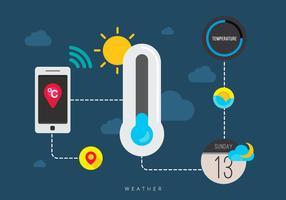 Combina l'applicazione meteo mobile vettore