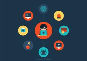 Icone vettoriali gratis di dati furto