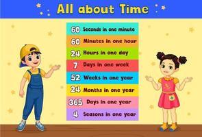 """Tabellone """"tutto sul tempo"""" che mostra due bambini"""