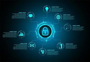 concetto di tecnologia futura di sicurezza informatica blu hud vettore