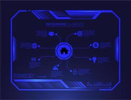 tecnologia del futuro del circuito binario hud