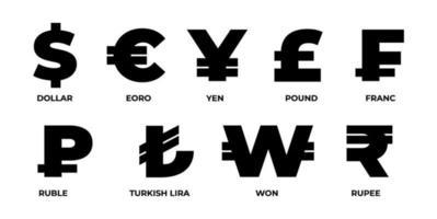 simboli di valuta più utilizzati