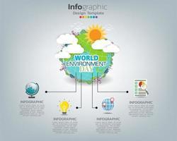globo terrestre infografica. concetto di giornata mondiale dell'ambiente. vettore