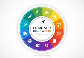 ruota dei colori del designer vettoriale