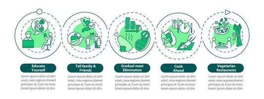 diventare un vegetariano, modello di infografica