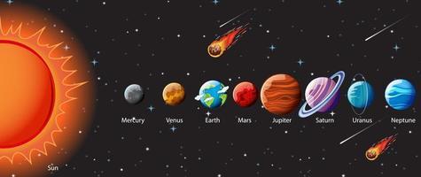 pianeti del sistema solare infografica vettore
