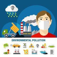 banner di inquinamento ambientale vettore